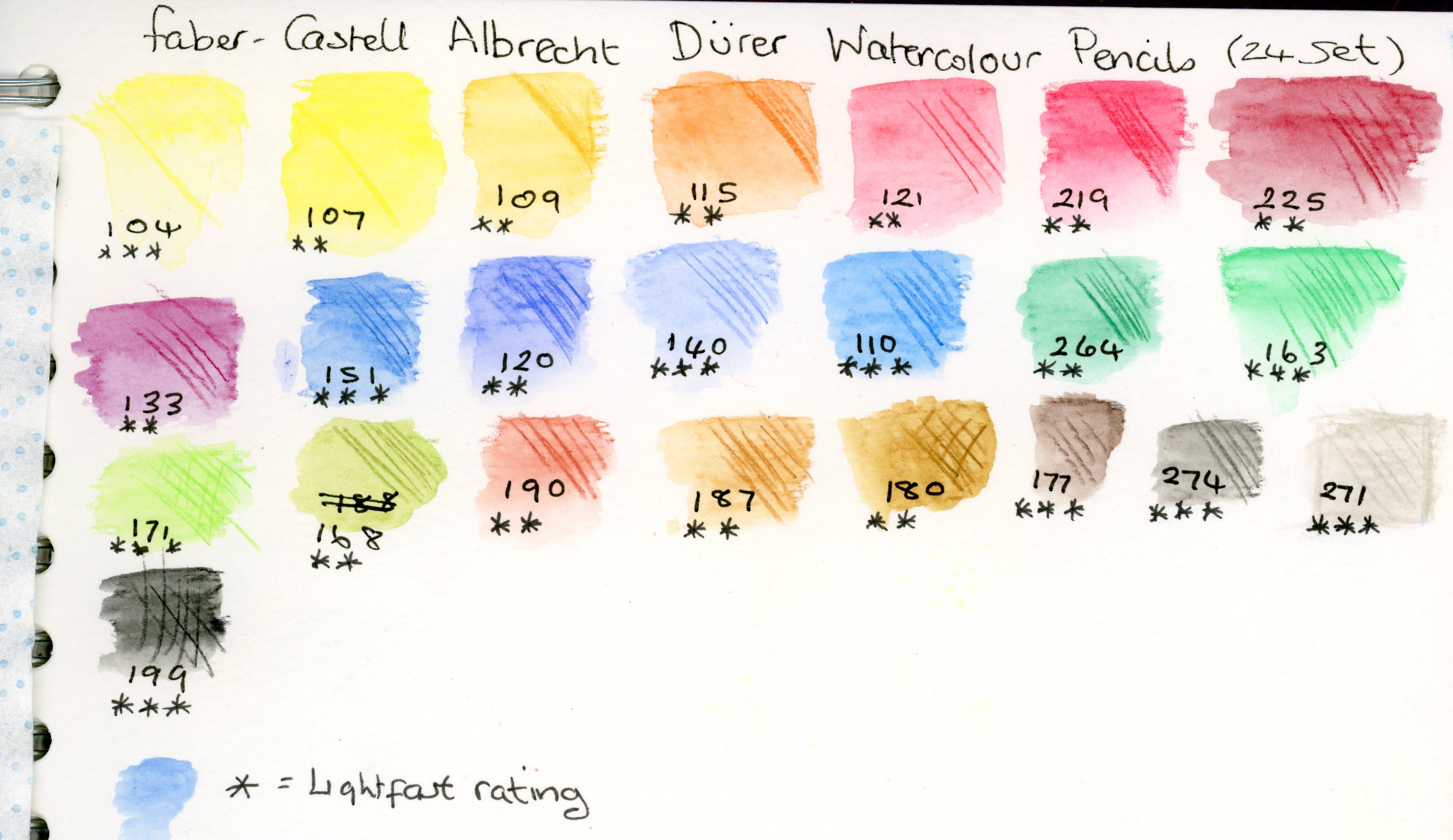 1 Albrecht Durer Intensity + Pigment