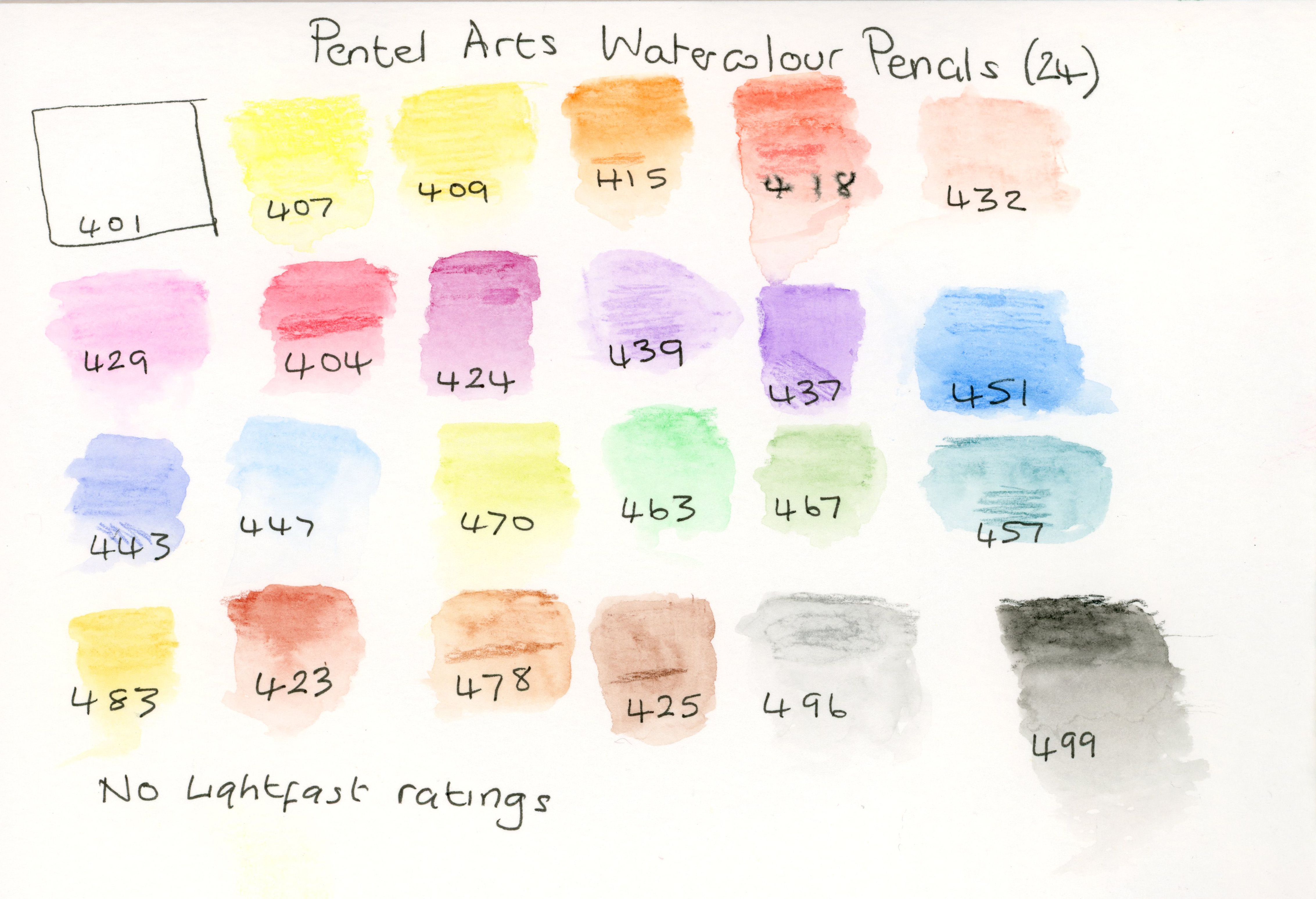 1 Pentel Arts Intensity + Pigment